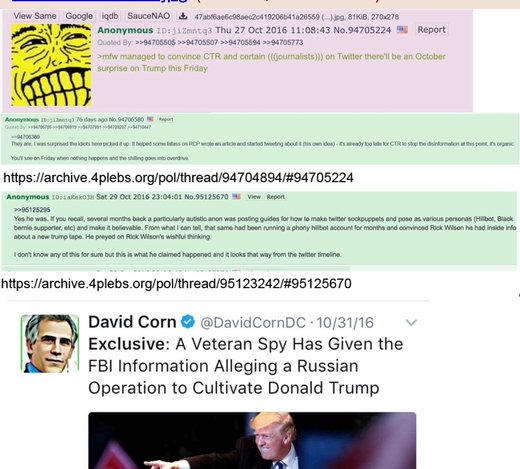 4chan russian hacking Trump dossier evidence